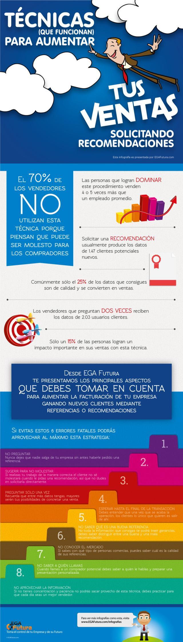 Infografías sobre VENTAS