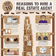 Top 10 reasons to hire a real estate agent. Actually, there's over 80 other advantages to make your life simpler in this major transaction. | Pinterest