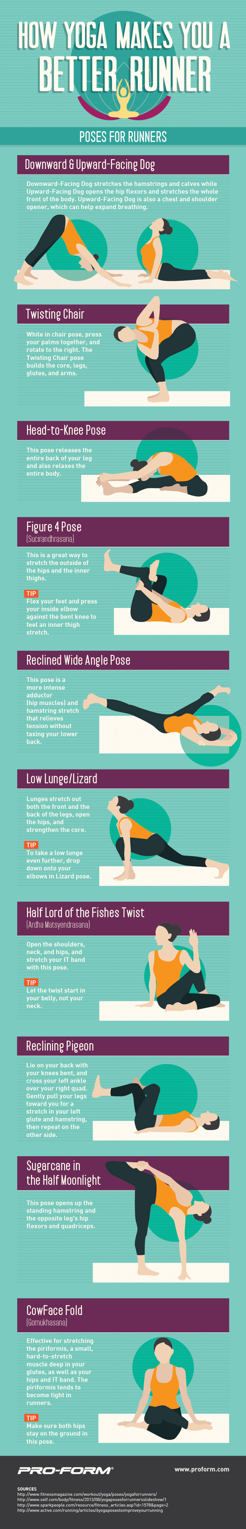 Infographic: How Yoga Makes You a Better Runner: Poses for Runners