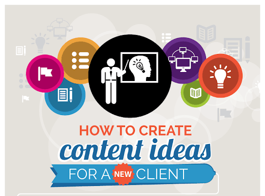 How to Create Content Ideas for a New Client [infographic]
