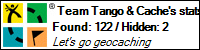 Profile for Team Tango & Cache