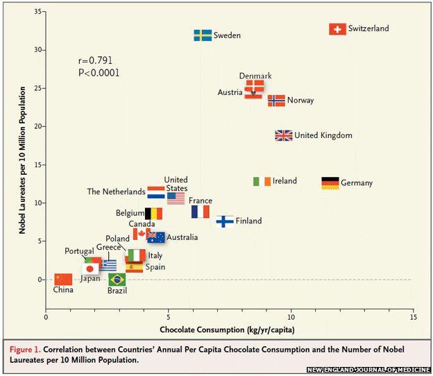 Estadísticas esenciales para no entender este mundo