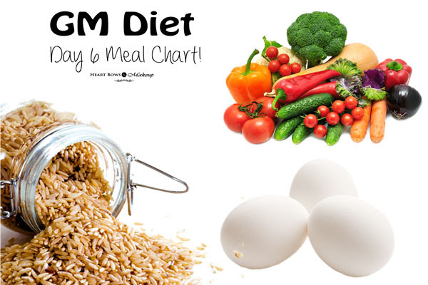 GM Diet Plan Vegetarian Diet Chart: My Daily Meal Plan ...