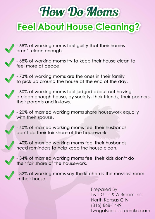 Kansas City House Cleaning Infographic - 2 Gals And A Broom
