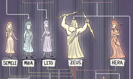 The Almost Complete Greek God Family Tree