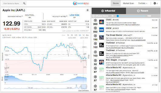 Active Traders | Free Trial | Social Media Analytics
