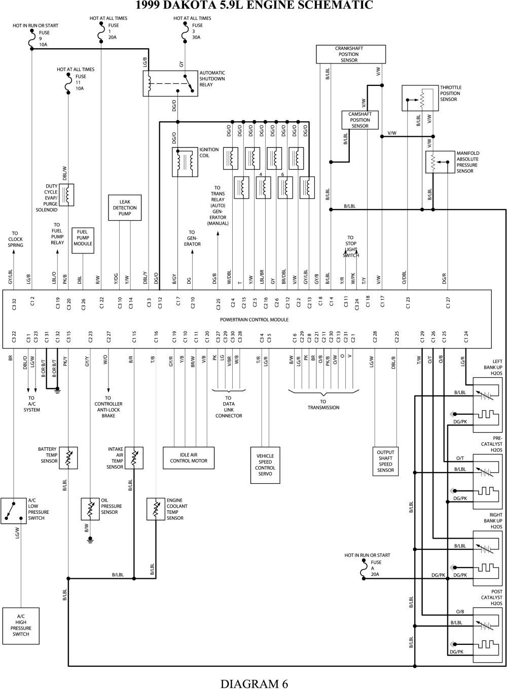 97 Dodge Ram Wiring Diagram - Wiring Diagram Networks