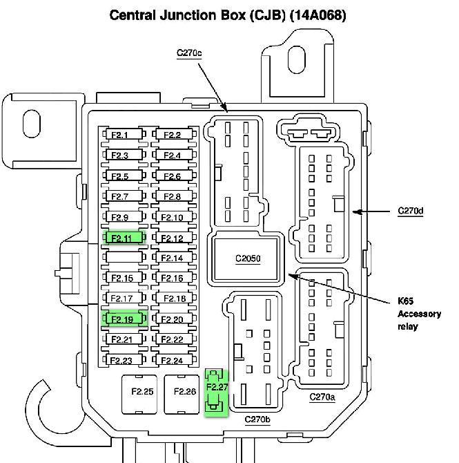 2005 Mercury Mountaineer Fuse Box Diagram