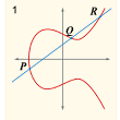 Nitrokey Start Supports Elliptic Curves (ECC) | Nitrokey