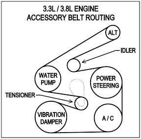 33 Dodge Caravan Serpentine Belt Diagram - Wire Diagram ...