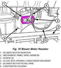 Astra G Heater Blower Resistor