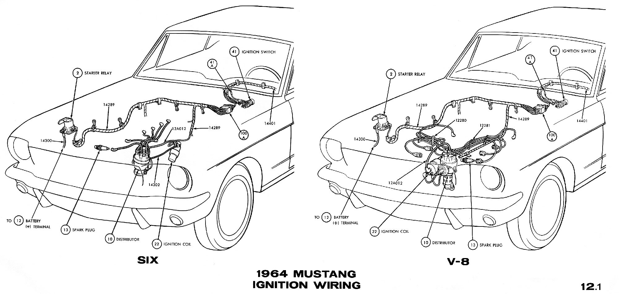 1968 Mustang Starter Relay Wiring Diagram Wiring Diagram Verison Verison Lastanzadeltempo It