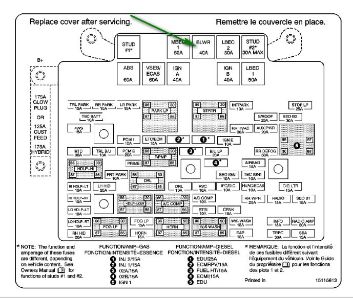 2003 Chevy Tahoe Fuse Box 1983 Ez Go Golf Cart Gas Wiring Diagram For Wiring Diagram Schematics