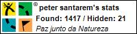 Profile for peter santarem