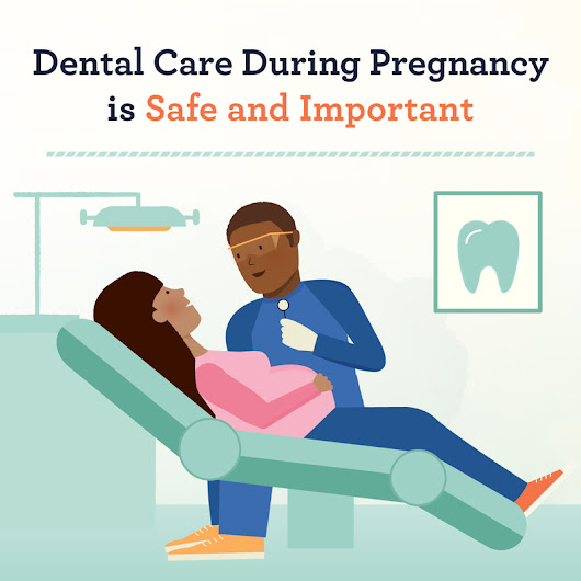 Infographic: Dental care is safe and important during pregnancy