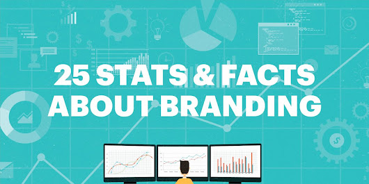 25 branding stats & facts that will change your life