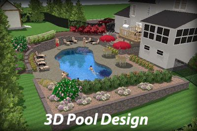 inground swimming pool design - In Ground Pool Design Ideas