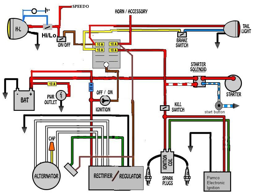Cj2a Wiring Diagram