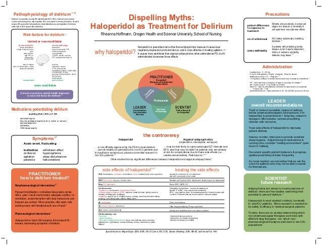 Copd Nursing Presentation - copd blog g