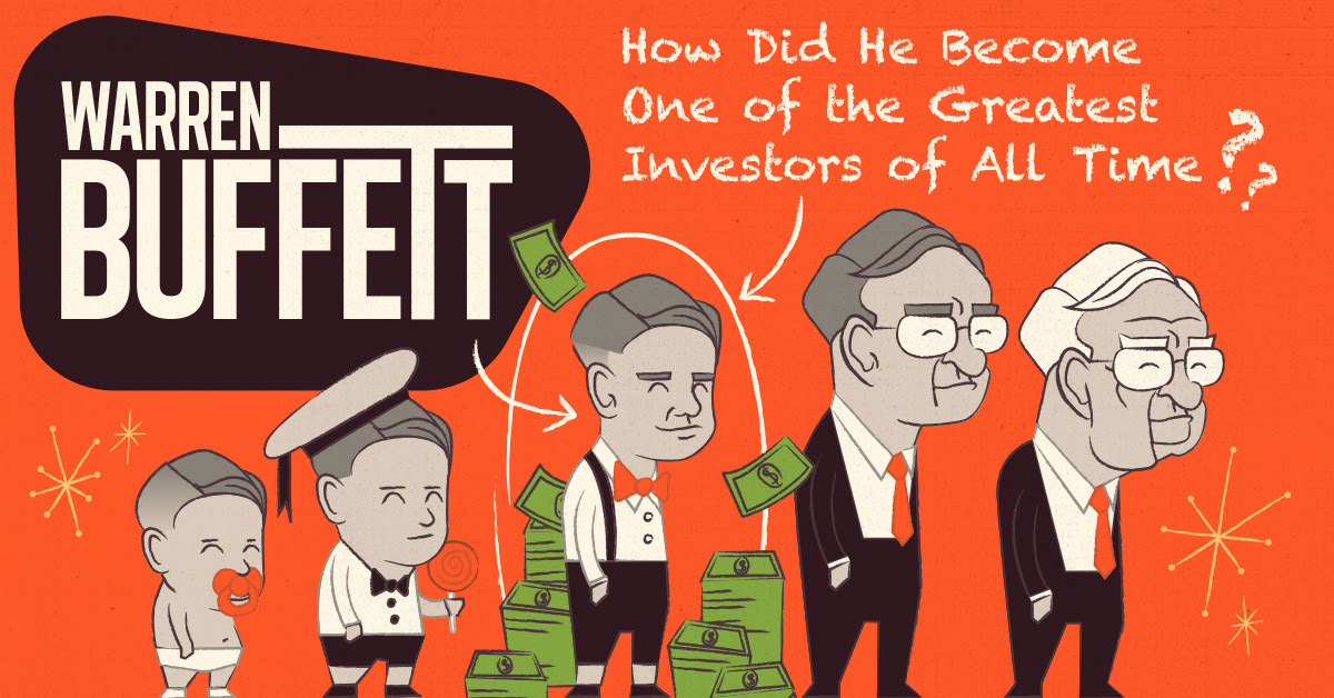 The Early Years of Warren Buffett