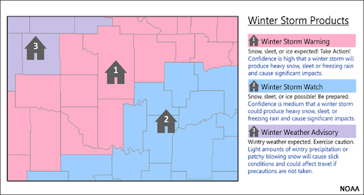 Winter Weather Warnings, Watches and Advisories