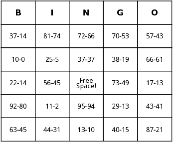 subtraction bingo by Bingo Card Template