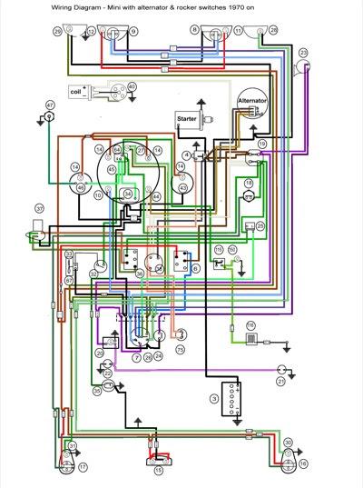 1992 Club Car 36 Volt Wiring Diagram
