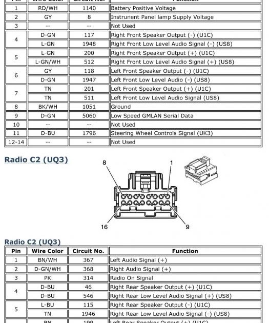 2005 chevy cobalt stereo wiring diagram