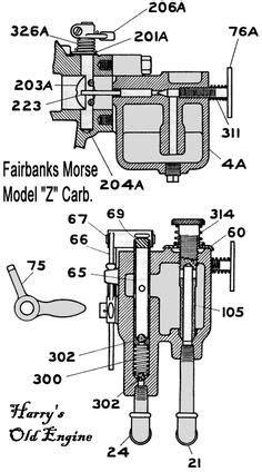 Cooper-Bessemer/GE 7FDL-16V locomotive engine | Mechanical