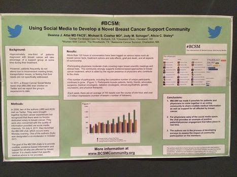 Using social media to develop a novel breast cancer support community