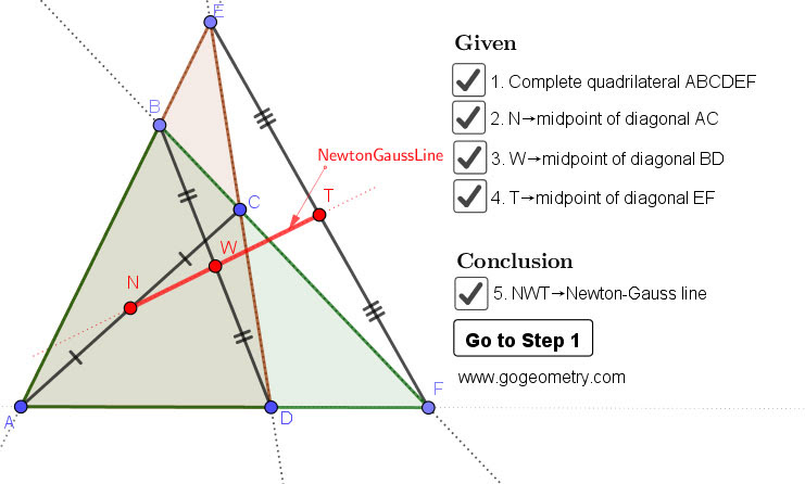 Dynamic Geometry 1460: Newton-Gauss Line, Complete Quadrilateral, Midpoints of Diagonals, Step-by-step Illustration, iPad.