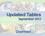 Download the Updated Tables, September 2012