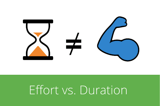 Quick and Easy: The Difference Between Effort and Duration - InLoox
