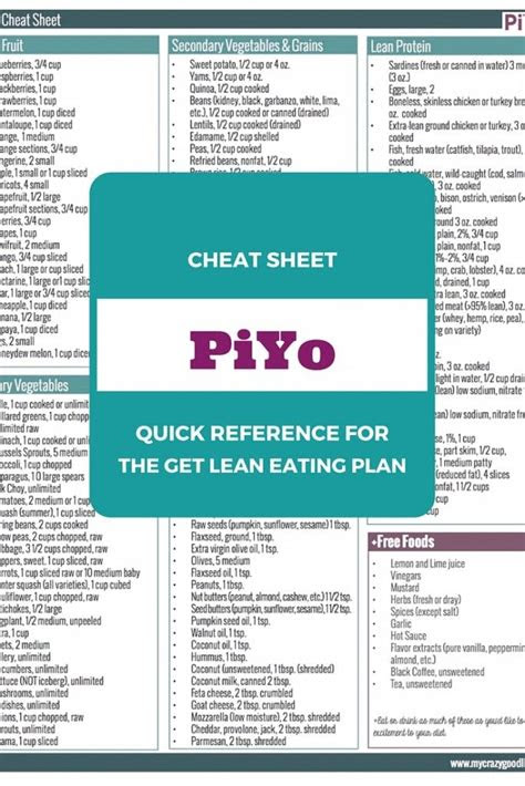 piyo eating plan  cheat sheet  ojays cheat