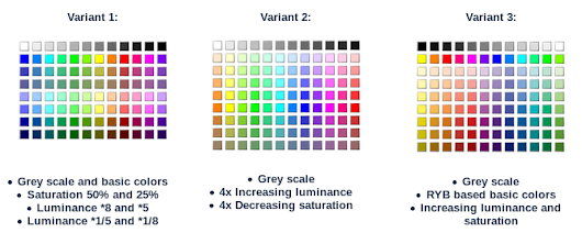 Please participate in a survey about the standard color palette