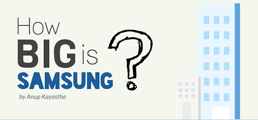How Big Is Samsung? [Infographic]