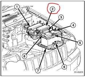 Wiring Diagram: 33 2005 Jeep Cherokee Fuse Diagram