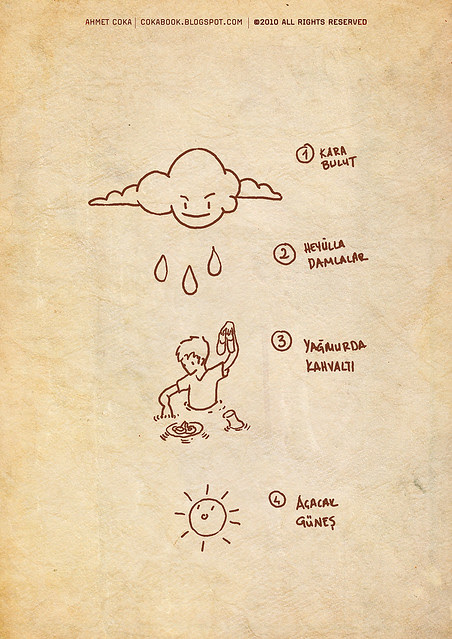 fethiye diagram 01