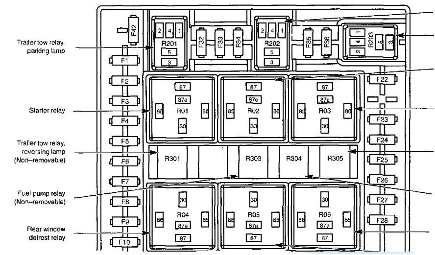 Wiring Diagram  28 2003 Ford Expedition Fuse Box Diagram