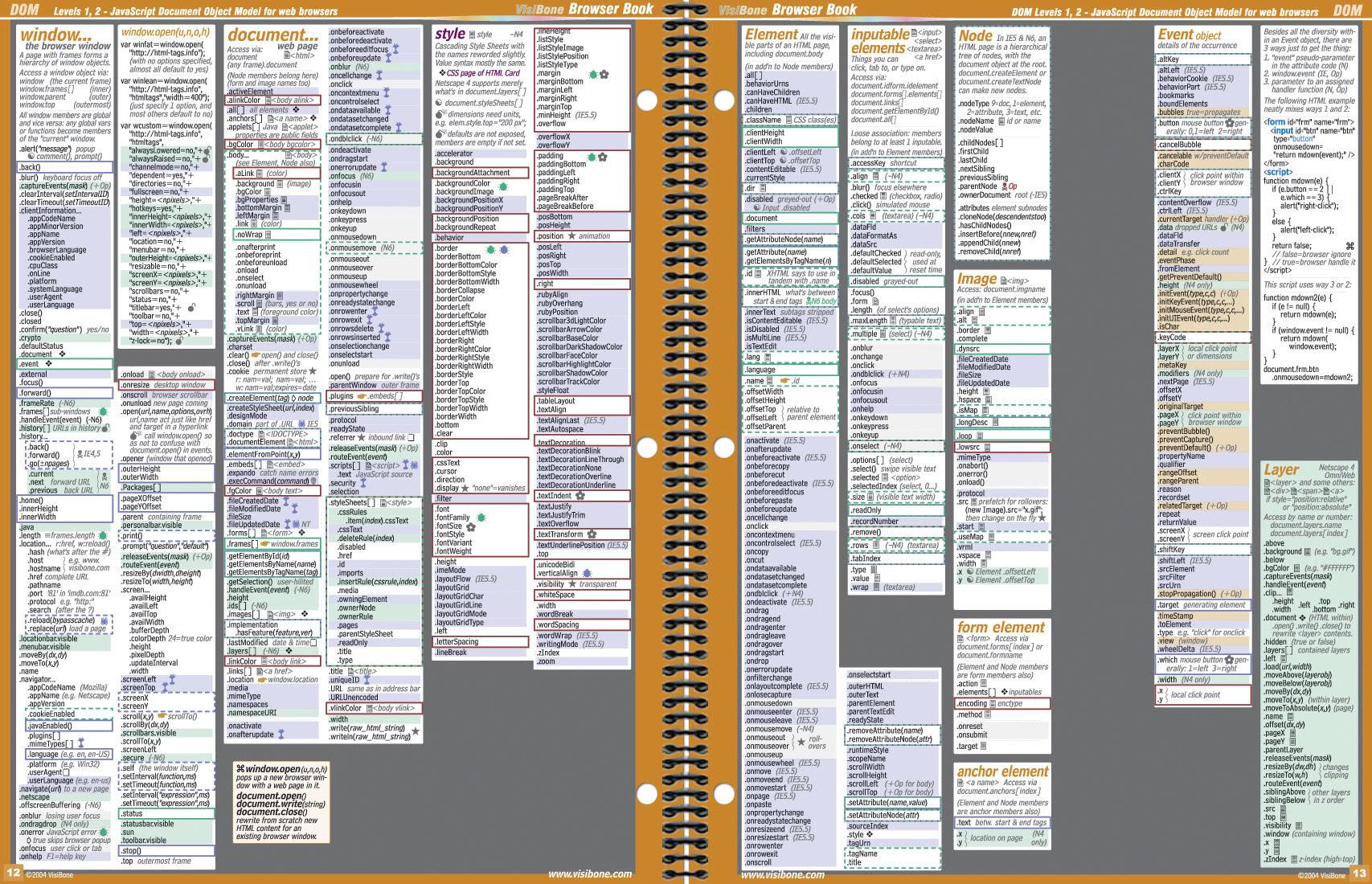 Django cheat sheet 2020