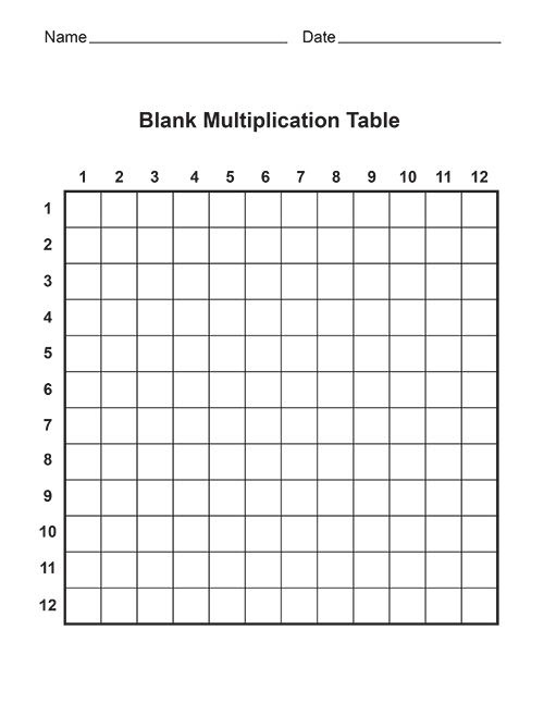 free blank multiplication tables print out   ... Have your child ...