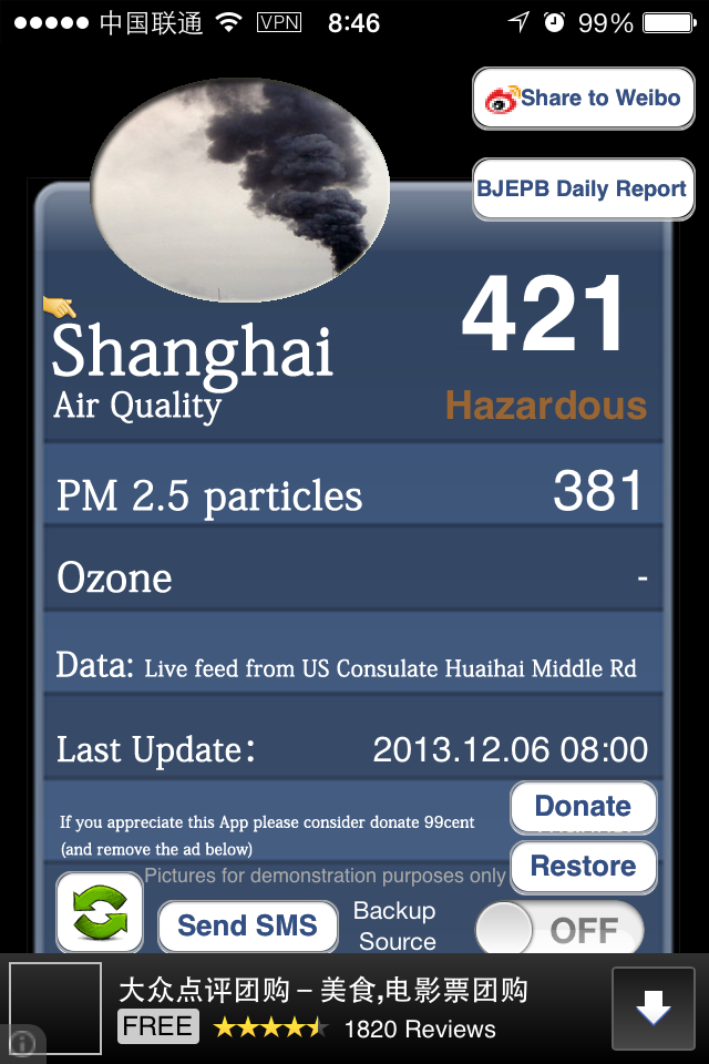 "This is past ""hazardous"" pollution levels. Shanghai, eek! photo 2013-12-06084628_zps14ca7d49.png"