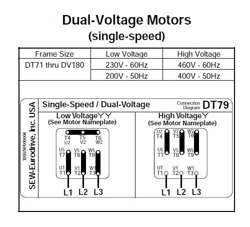 230v 3 phase motor wiring - madcomics  madcomics