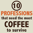 10 professions that need the most coffee to survive - I Love Coffee