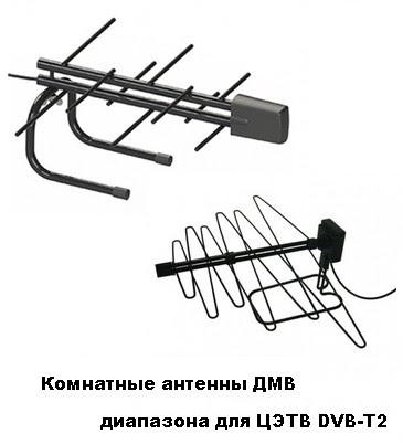 Комнатные антенны для цифрового ТВ DVB-T2