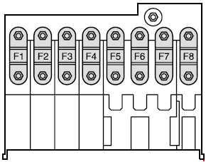 Ford Fusion 2002 2012 Fuse Box Diagram Europe Version Auto Genius