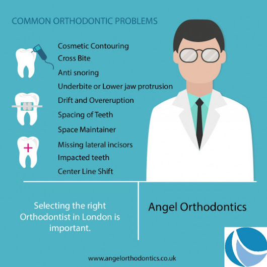 Your Quick and Easy Guide to Solving Common Orthodontic Problems