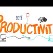 The Science of Productivity by AsapScience