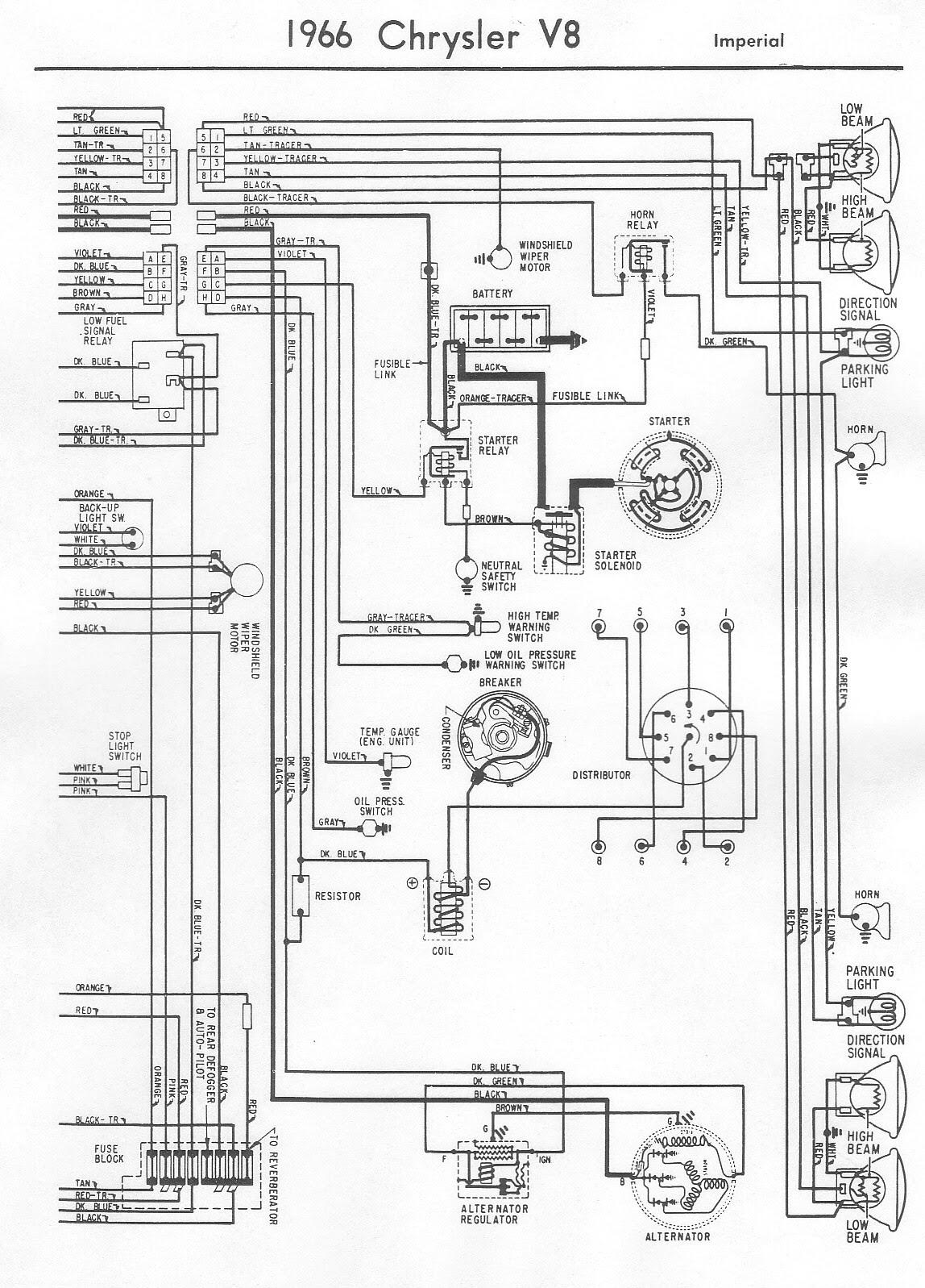 1966 Chrysler 300 Electric Window Wiring Diagram Wiring Diagrams Facility Facility Chatteriedelavalleedufelin Fr