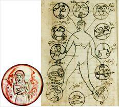 Ανδρική µορφή συνδυασµένη µε τα δώδεκα ζώδια (18ος αιώνας) και  στοιχείο  του ζωδιακού κύκλου  (Παρθένος) σε κώδικα του 1488-1489.  Τα  ζώδια εικονίζονται  µέσα σε µικρούς κύκλους ενώ στις επιγραφές τους  πρόσθεσε κάποιος αργότερα και την  αραβική τους ονοµασία µε  ελληνικούς  χαρακτήρες. Από τη  Μονή Βατοπεδίου